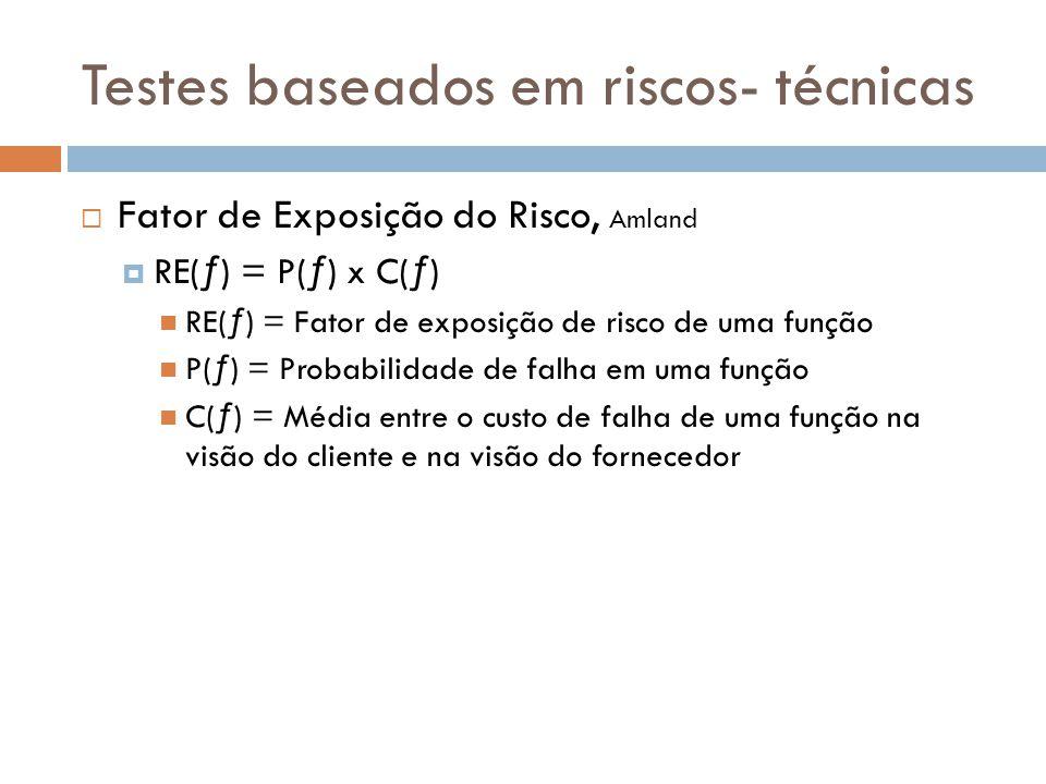 Testes baseados em riscos- técnicas Fator de Exposição do Risco, Amland RE(ƒ) = P(ƒ) x C(ƒ) RE(ƒ) = Fator de exposição de risco de uma função P(ƒ) = P