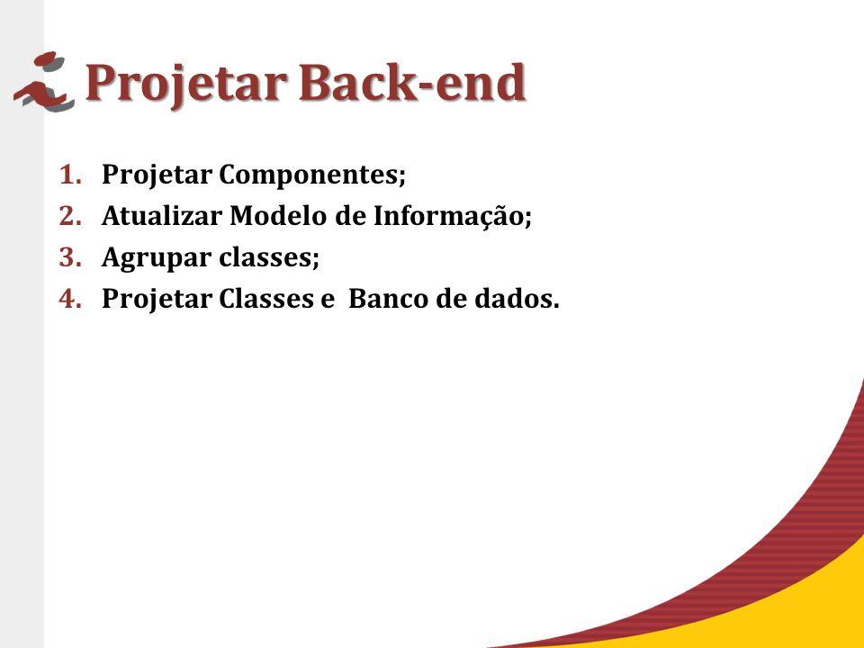 Projetar Back-end 1.Projetar Componentes; 2.Atualizar Modelo de Informação; 3.Agrupar classes; 4.Projetar Classes e Banco de dados.