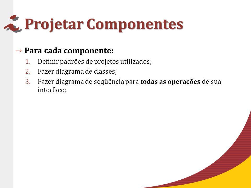 Projetar Componentes Para cada componente: 1.Definir padrões de projetos utilizados; 2.Fazer diagrama de classes; 3.Fazer diagrama de seqüência para todas as operações de sua interface;
