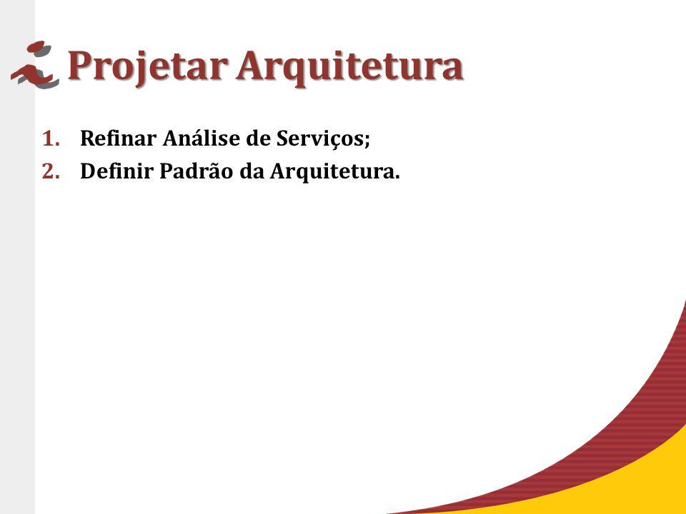 Projetar Arquitetura 1.Refinar Análise de Serviços; 2.Definir Padrão da Arquitetura.