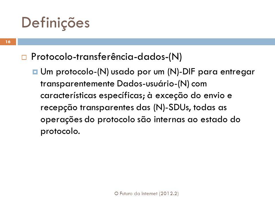 Definições O Futuro da Internet (2012.2) 16 Protocolo-transferência-dados-(N) Um protocolo-(N) usado por um (N)-DIF para entregar transparentemente Da