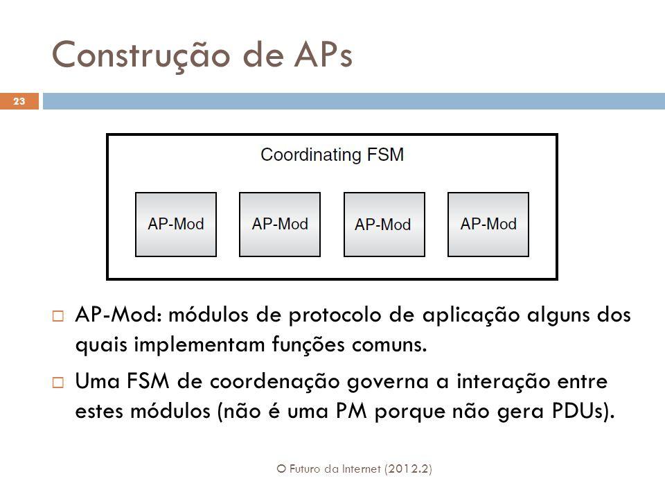 Construção de APs O Futuro da Internet (2012.2) 23 AP-Mod: módulos de protocolo de aplicação alguns dos quais implementam funções comuns. Uma FSM de c