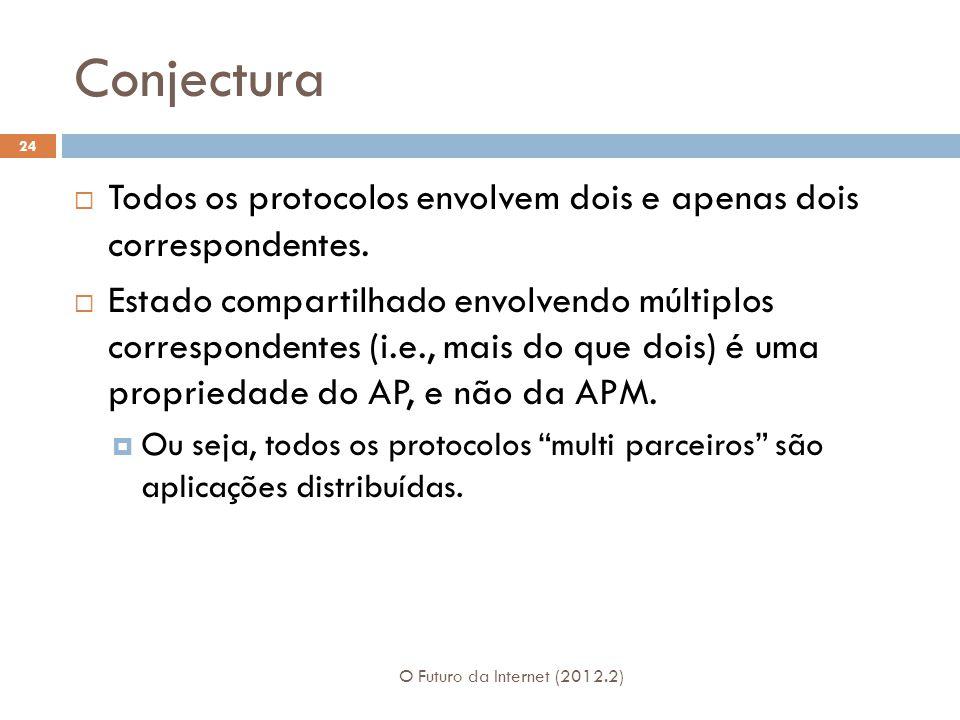 Conjectura O Futuro da Internet (2012.2) 24 Todos os protocolos envolvem dois e apenas dois correspondentes. Estado compartilhado envolvendo múltiplos