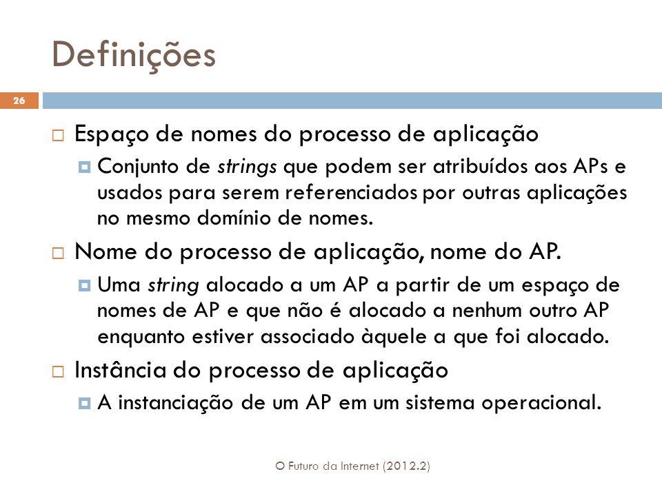 Definições O Futuro da Internet (2012.2) 26 Espaço de nomes do processo de aplicação Conjunto de strings que podem ser atribuídos aos APs e usados par