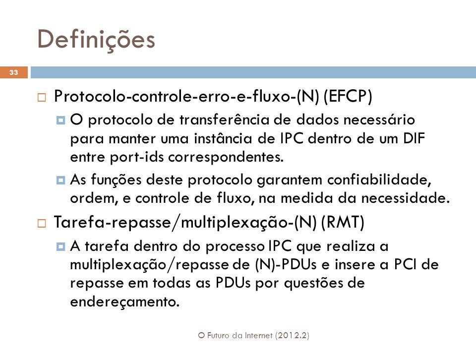 Definições O Futuro da Internet (2012.2) 33 Protocolo-controle-erro-e-fluxo-(N) (EFCP) O protocolo de transferência de dados necessário para manter um
