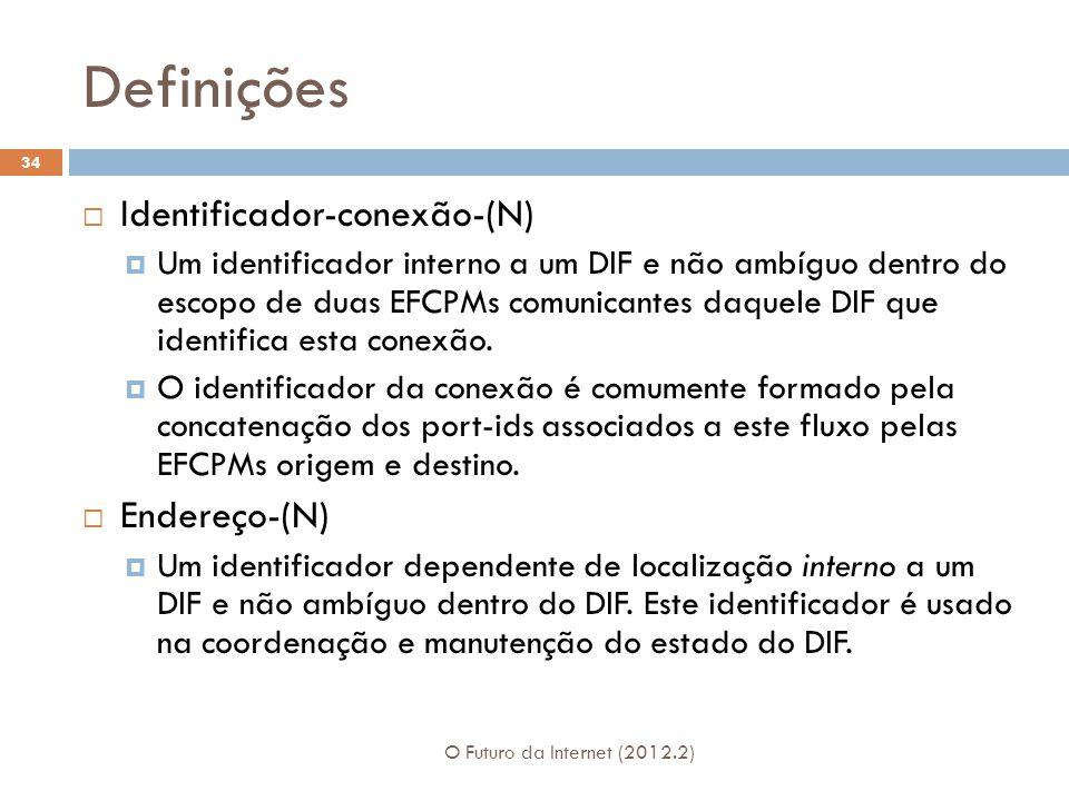 Definições O Futuro da Internet (2012.2) 34 Identificador-conexão-(N) Um identificador interno a um DIF e não ambíguo dentro do escopo de duas EFCPMs
