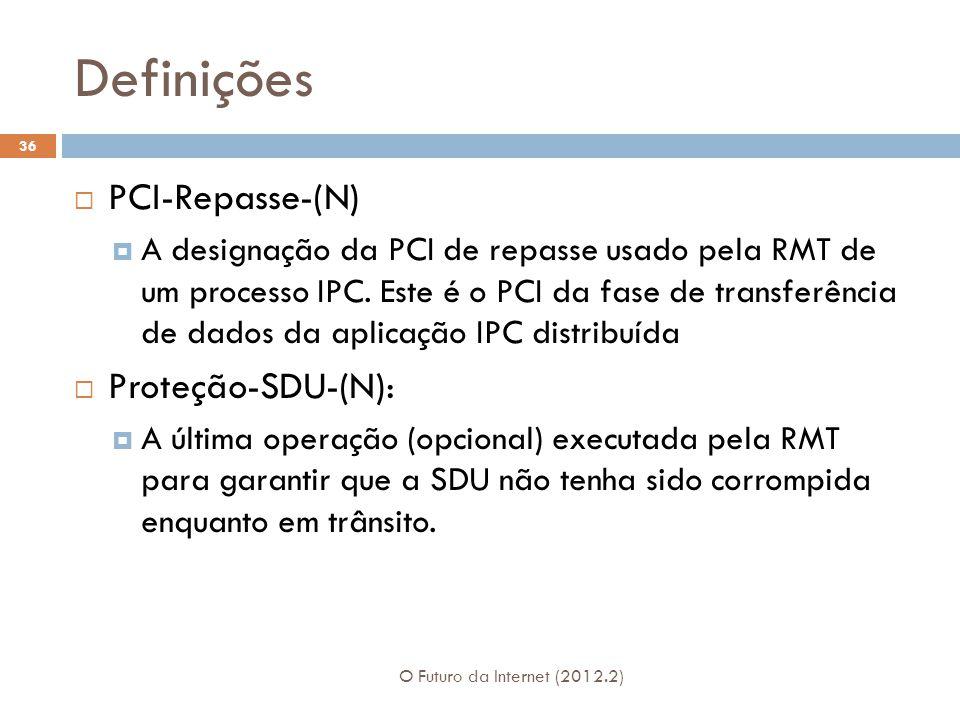 Definições O Futuro da Internet (2012.2) 36 PCI-Repasse-(N) A designação da PCI de repasse usado pela RMT de um processo IPC. Este é o PCI da fase de
