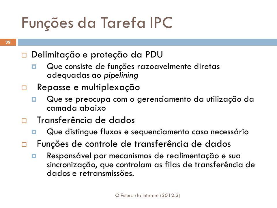 Funções da Tarefa IPC O Futuro da Internet (2012.2) 39 Delimitação e proteção da PDU Que consiste de funções razoavelmente diretas adequadas ao pipeli