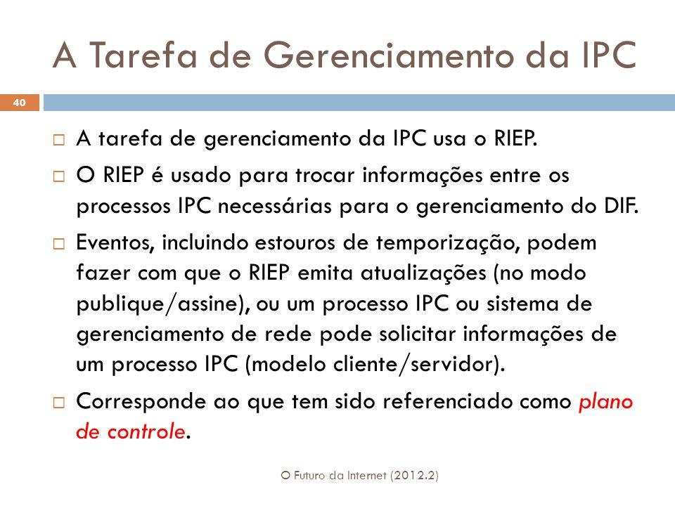 A Tarefa de Gerenciamento da IPC O Futuro da Internet (2012.2) 40 A tarefa de gerenciamento da IPC usa o RIEP. O RIEP é usado para trocar informações