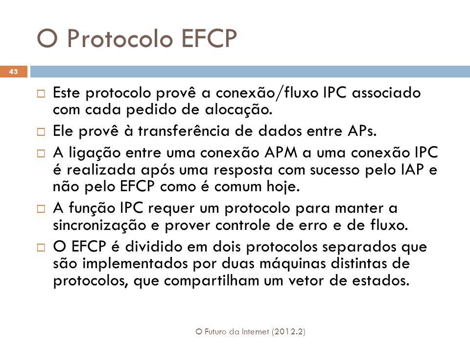 O Protocolo EFCP O Futuro da Internet (2012.2) 43 Este protocolo provê a conexão/fluxo IPC associado com cada pedido de alocação. Ele provê à transfer