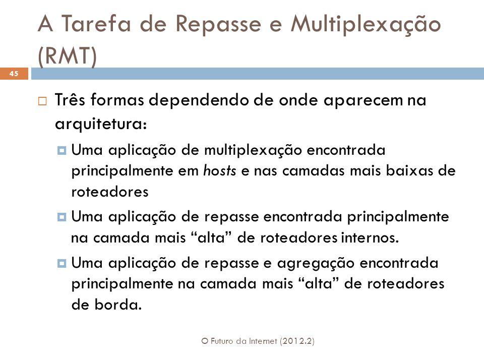 A Tarefa de Repasse e Multiplexação (RMT) O Futuro da Internet (2012.2) 45 Três formas dependendo de onde aparecem na arquitetura: Uma aplicação de mu