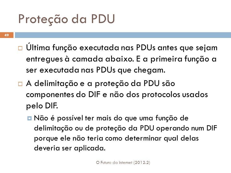 Proteção da PDU O Futuro da Internet (2012.2) 49 Última função executada nas PDUs antes que sejam entregues à camada abaixo. E a primeira função a ser