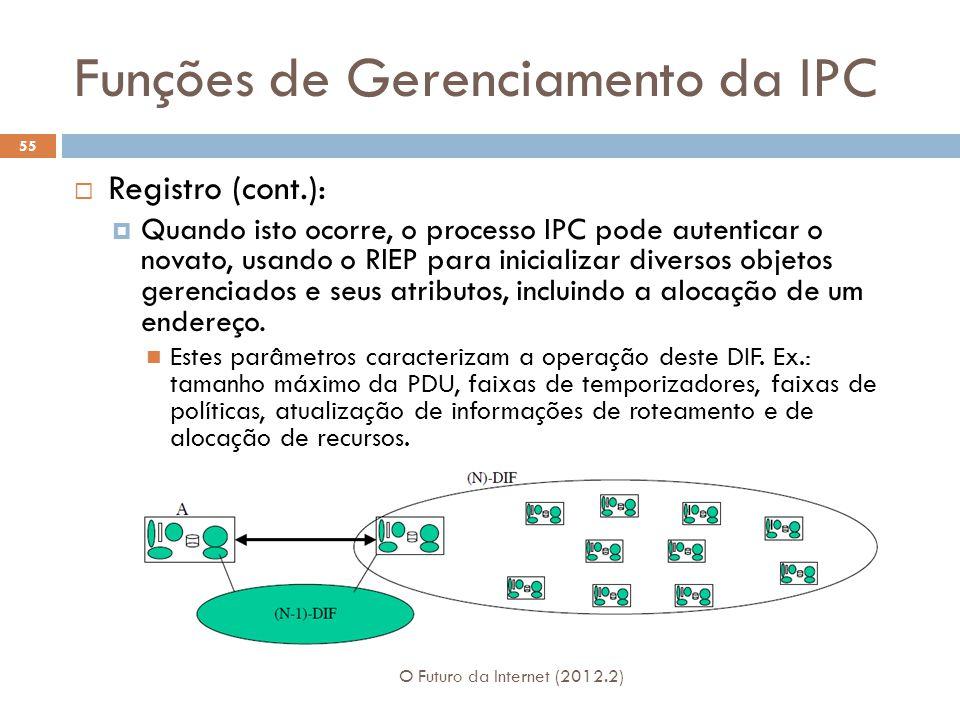 Funções de Gerenciamento da IPC O Futuro da Internet (2012.2) 55 Registro (cont.): Quando isto ocorre, o processo IPC pode autenticar o novato, usando