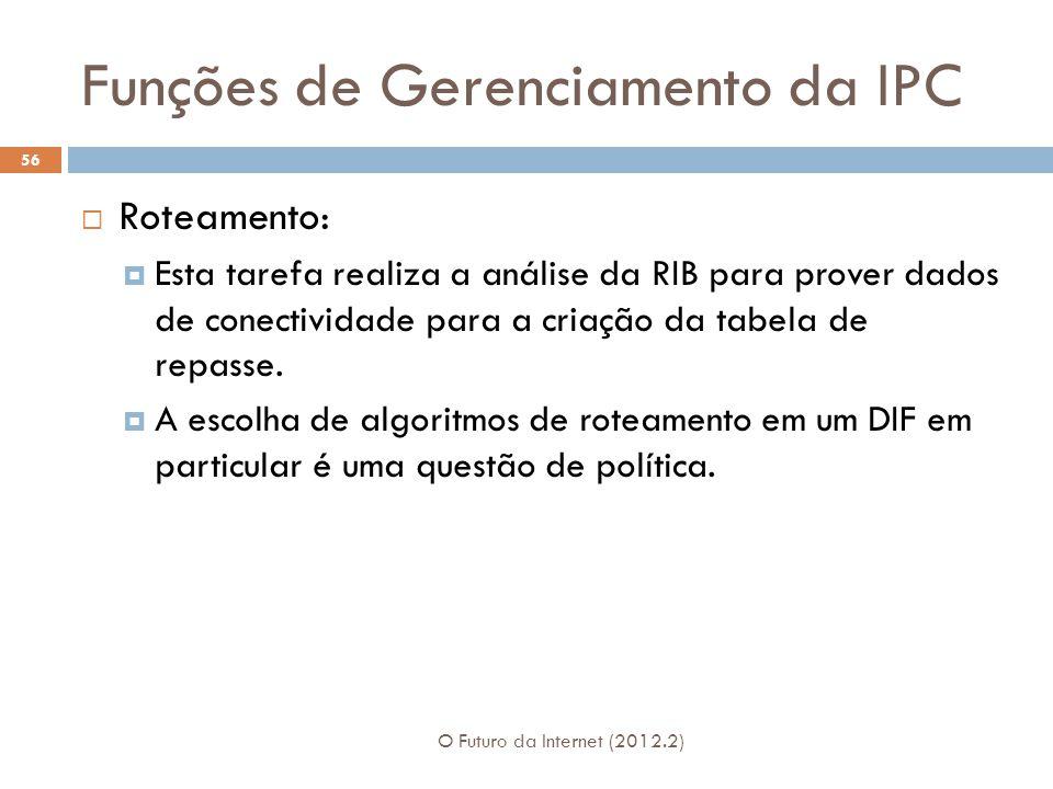 Funções de Gerenciamento da IPC O Futuro da Internet (2012.2) 56 Roteamento: Esta tarefa realiza a análise da RIB para prover dados de conectividade p