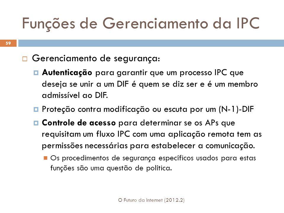 Funções de Gerenciamento da IPC O Futuro da Internet (2012.2) 59 Gerenciamento de segurança: Autenticação para garantir que um processo IPC que deseja