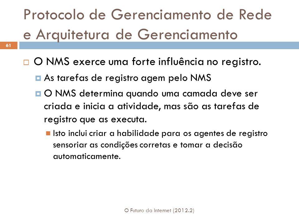 Protocolo de Gerenciamento de Rede e Arquitetura de Gerenciamento O Futuro da Internet (2012.2) 61 O NMS exerce uma forte influência no registro. As t