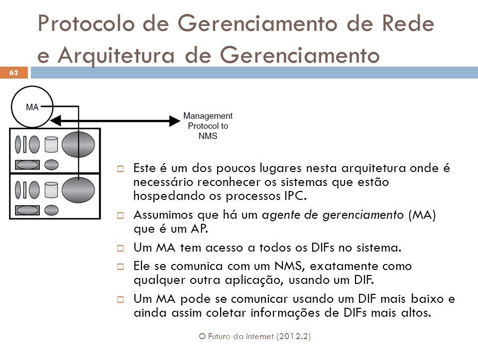 Protocolo de Gerenciamento de Rede e Arquitetura de Gerenciamento O Futuro da Internet (2012.2) 62 Este é um dos poucos lugares nesta arquitetura onde