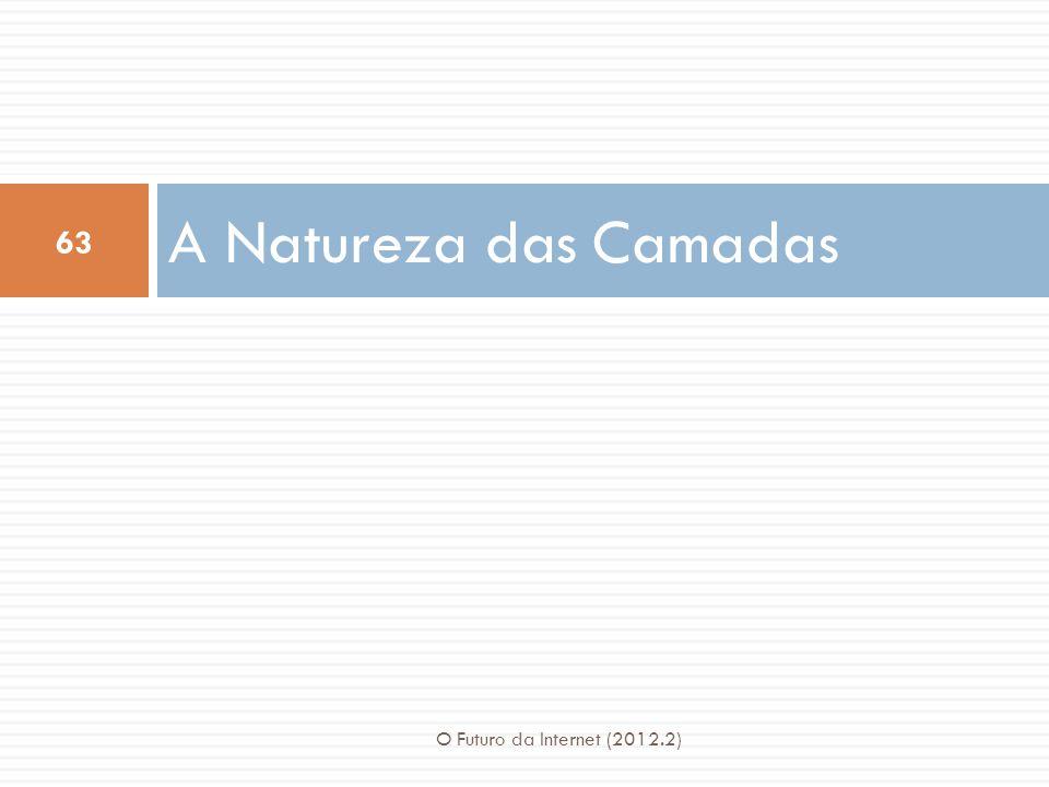 A Natureza das Camadas 63 O Futuro da Internet (2012.2)