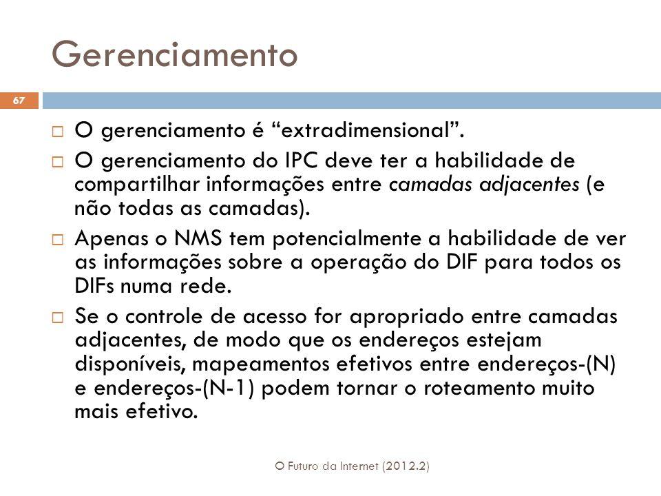 Gerenciamento O Futuro da Internet (2012.2) 67 O gerenciamento é extradimensional. O gerenciamento do IPC deve ter a habilidade de compartilhar inform