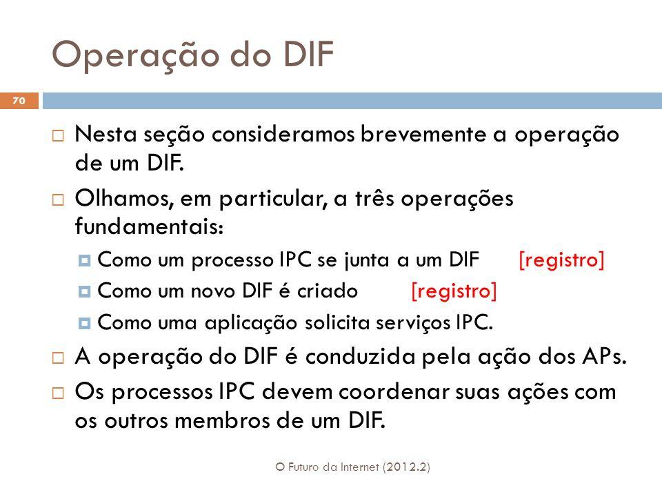Operação do DIF O Futuro da Internet (2012.2) 70 Nesta seção consideramos brevemente a operação de um DIF. Olhamos, em particular, a três operações fu