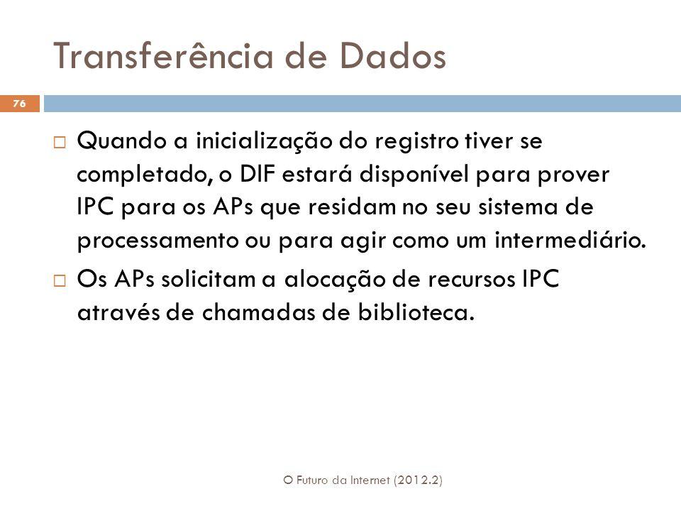 Transferência de Dados O Futuro da Internet (2012.2) 76 Quando a inicialização do registro tiver se completado, o DIF estará disponível para prover IP
