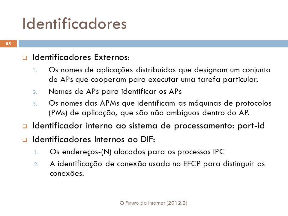 Identificadores O Futuro da Internet (2012.2) 85 Identificadores Externos: 1. Os nomes de aplicações distribuídas que designam um conjunto de APs que