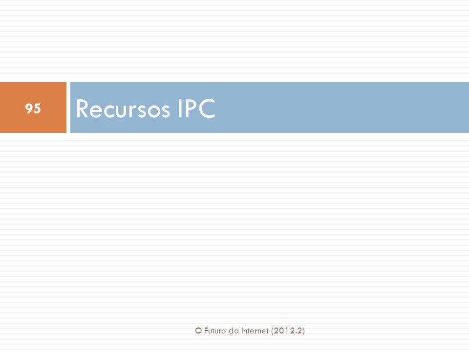 Recursos IPC 95 O Futuro da Internet (2012.2)