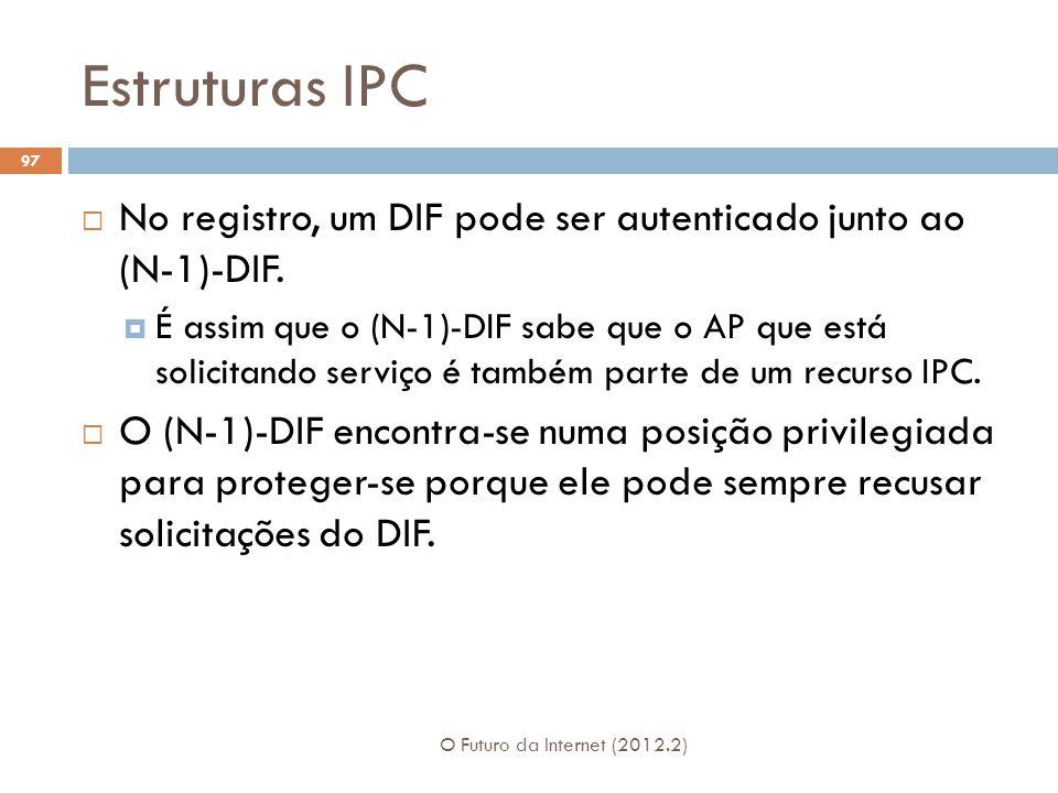 Estruturas IPC O Futuro da Internet (2012.2) 97 No registro, um DIF pode ser autenticado junto ao (N-1)-DIF. É assim que o (N-1)-DIF sabe que o AP que