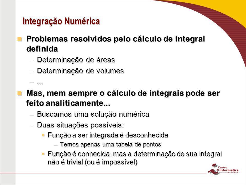 Integração Numérica Problemas resolvidos pelo cálculo de integral definida Problemas resolvidos pelo cálculo de integral definida –Determinação de áre