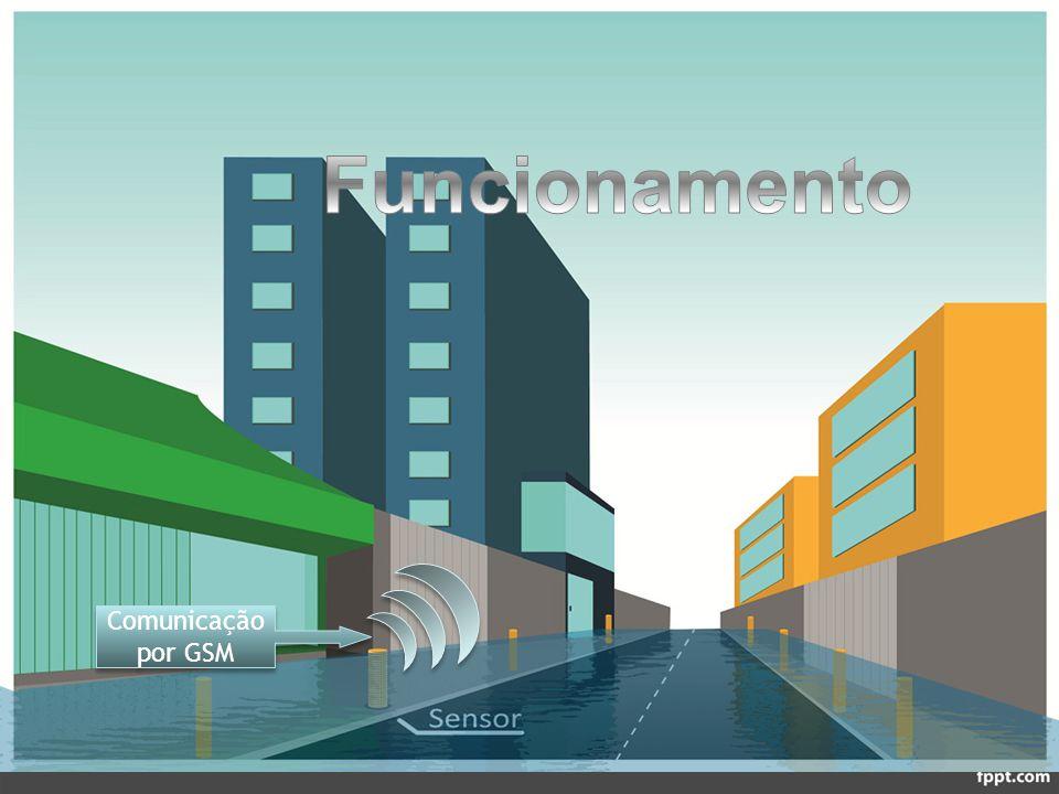 Comunicação por GSM