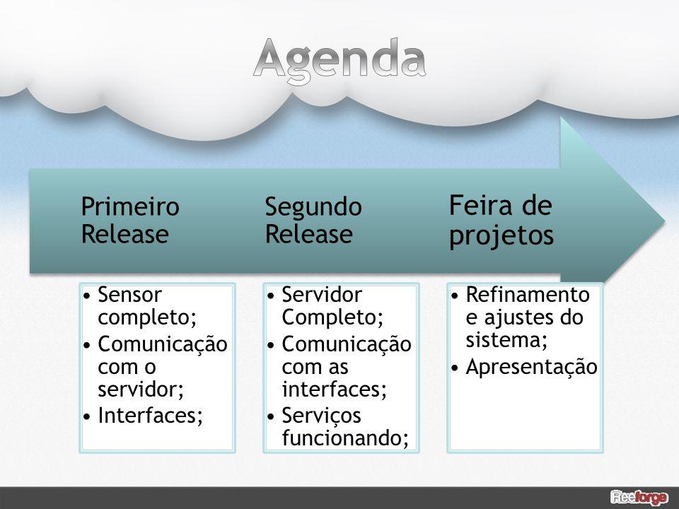 Refinamento e ajustes do sistema; Apresentação Feira de projetos Servidor Completo; Comunicação com as interfaces; Serviços funcionando; Segundo Release Sensor completo; Comunicação com o servidor; Interfaces; Primeiro Release