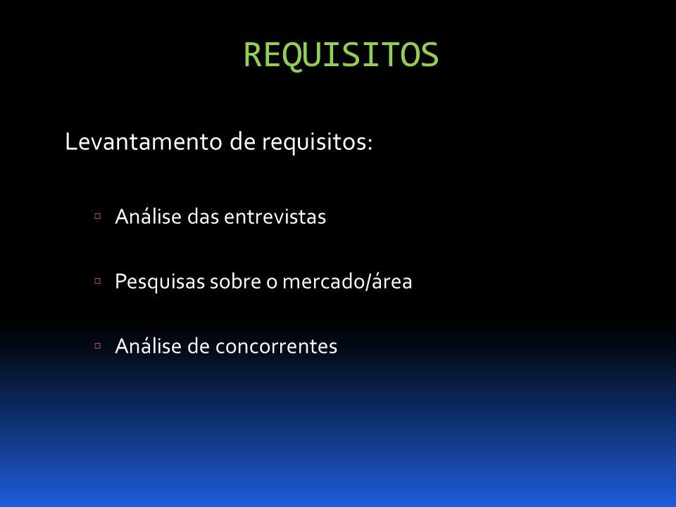 REQUISITOS Levantamento de requisitos: Análise das entrevistas Pesquisas sobre o mercado/área Análise de concorrentes