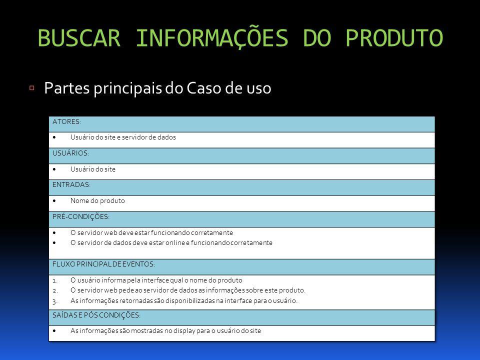 BUSCAR INFORMAÇÕES DO PRODUTO Partes principais do Caso de uso