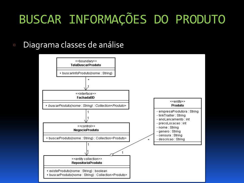 BUSCAR INFORMAÇÕES DO PRODUTO Diagrama classes de análise
