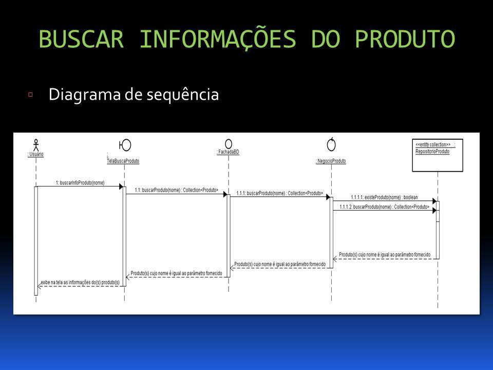 BUSCAR INFORMAÇÕES DO PRODUTO Diagrama de sequência