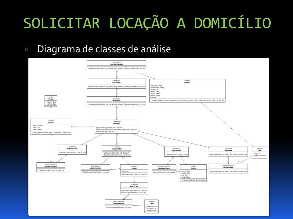 SOLICITAR LOCAÇÃO A DOMICÍLIO Diagrama de classes de análise
