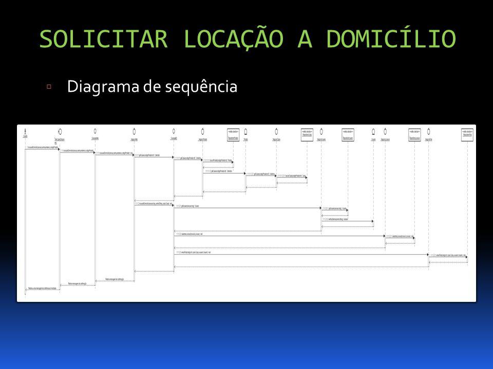 SOLICITAR LOCAÇÃO A DOMICÍLIO Diagrama de sequência