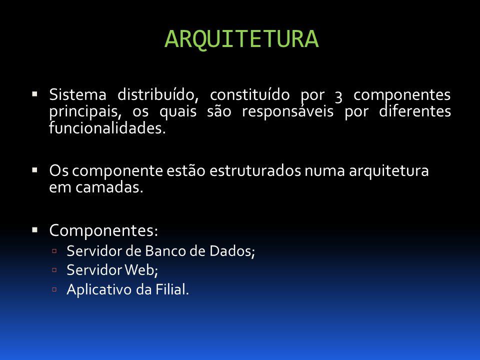 ARQUITETURA Sistema distribuído, constituído por 3 componentes principais, os quais são responsáveis por diferentes funcionalidades. Os componente est