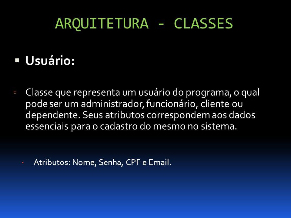 ARQUITETURA - CLASSES Usuário: Classe que representa um usuário do programa, o qual pode ser um administrador, funcionário, cliente ou dependente. Seu