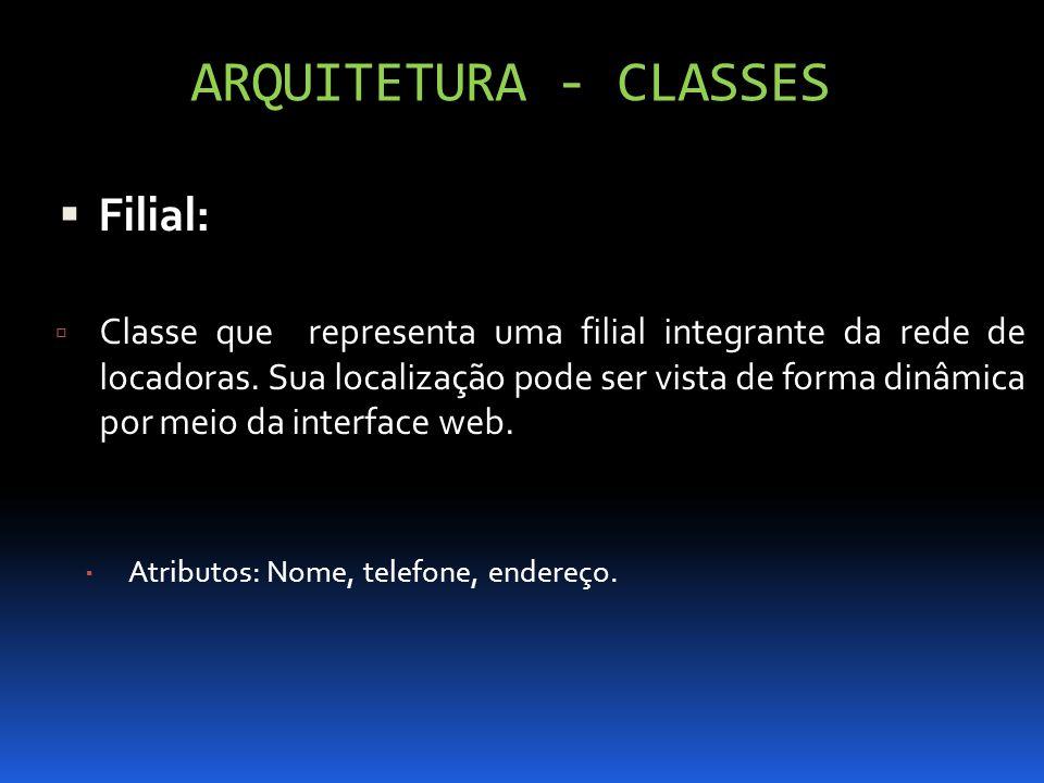 ARQUITETURA -CLASSES ARQUITETURA - CLASSES Filial: Classe que representa uma filial integrante da rede de locadoras. Sua localização pode ser vista de