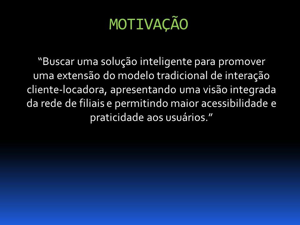 MOTIVAÇÃO Buscar uma solução inteligente para promover uma extensão do modelo tradicional de interação cliente-locadora, apresentando uma visão integr