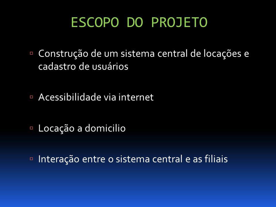 ESCOPO DO PROJETO Construção de um sistema central de locações e cadastro de usuários Acessibilidade via internet Locação a domicilio Interação entre