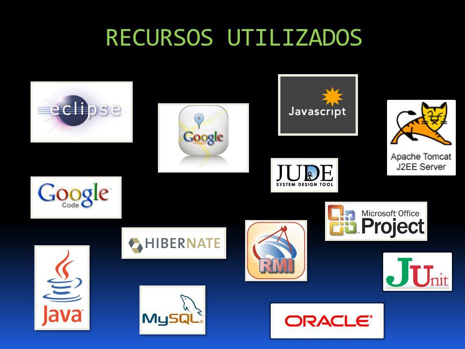 ARQUITETURA - CLASSES Usuário: Classe que representa um usuário do programa, o qual pode ser um administrador, funcionário, cliente ou dependente.