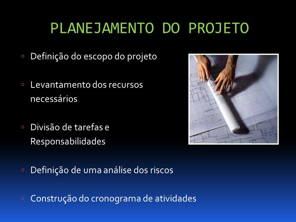 PLANEJAMENTO DO PROJETO – CRONOGRAMA E PLANO DE ATIVIDADES