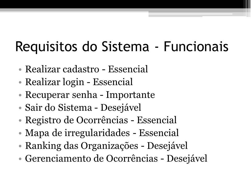 Requisitos do Sistema - Funcionais Realizar cadastro - Essencial Realizar login - Essencial Recuperar senha - Importante Sair do Sistema - Desejável R