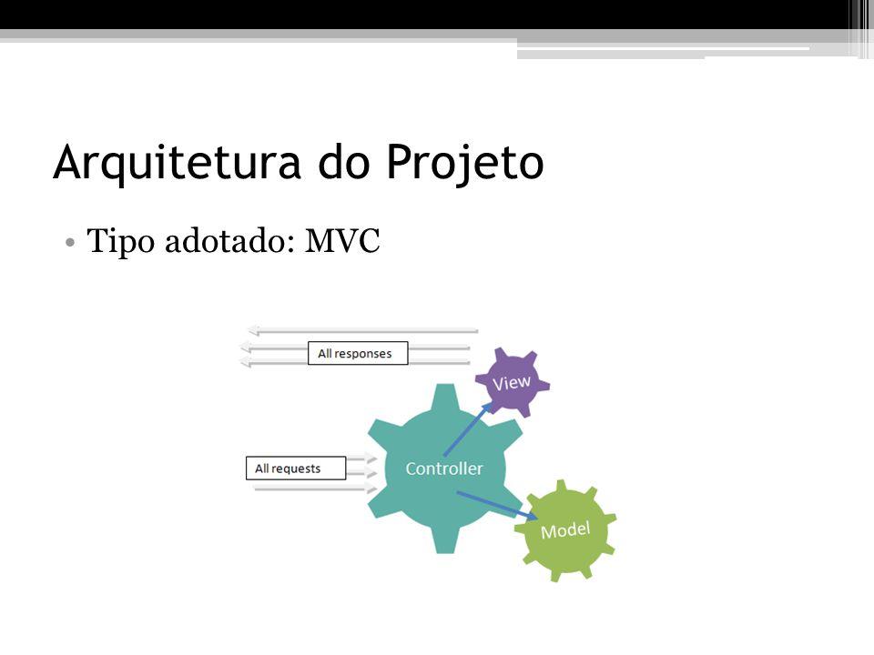 Arquitetura do Projeto Tipo adotado: MVC