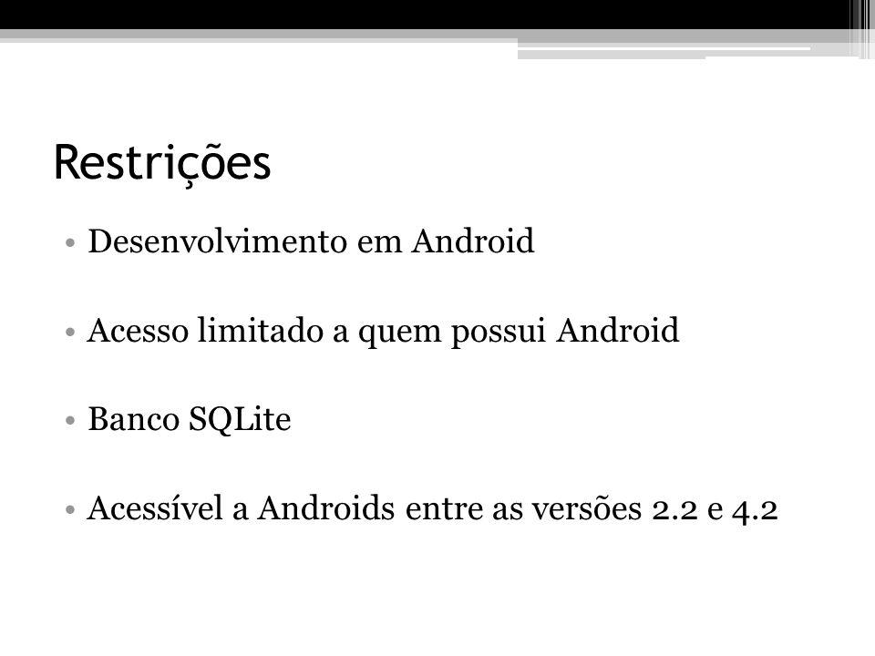 Restrições Desenvolvimento em Android Acesso limitado a quem possui Android Banco SQLite Acessível a Androids entre as versões 2.2 e 4.2