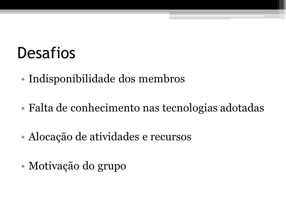 Desafios Indisponibilidade dos membros Falta de conhecimento nas tecnologias adotadas Alocação de atividades e recursos Motivação do grupo