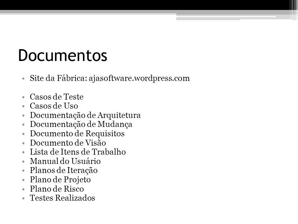 Documentos Site da Fábrica: ajasoftware.wordpress.com Casos de Teste Casos de Uso Documentação de Arquitetura Documentação de Mudança Documento de Req
