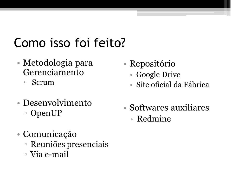 Como isso foi feito? Metodologia para Gerenciamento Scrum Desenvolvimento OpenUP Comunicação Reuniões presenciais Via e-mail Repositório Google Drive